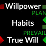 Willpower: Lessons in Self-Discipline #4
